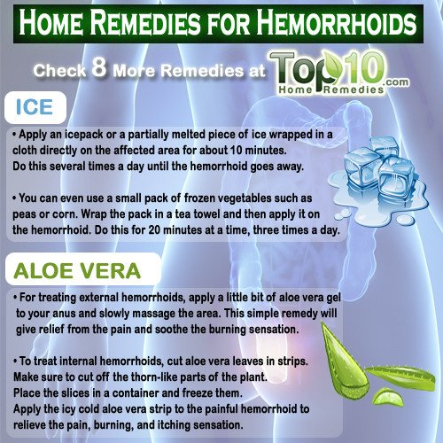 Hemorrhoids (Piles): Home Remedies to Reduce the ...